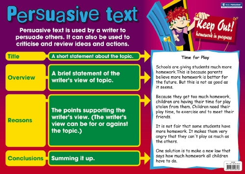 introducing persuasive writing Convince me a persuasive writing unit for 2nd grade  introducing persuasion,  at the end of our persuasive writing unit you all will be choosing something that.