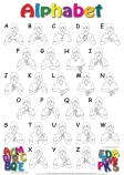 Finger Spelt Alphabet Poster