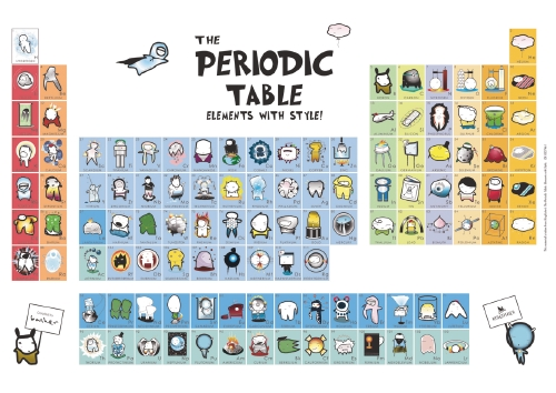 Product periodic table poster basher teacher resource school periodic table poster basher teacher resource urtaz Images