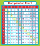 Multiplication Stickers