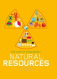 World in Infographics: Natural Resources
