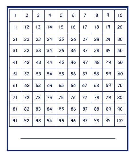 Free Worksheets u00bb Number Square 1-100 - Free Math ...