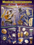 Musical Instruments of the World Poster