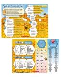 Spelling Essentials Deskmat
