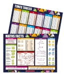 Times Table and Maths Deskmat